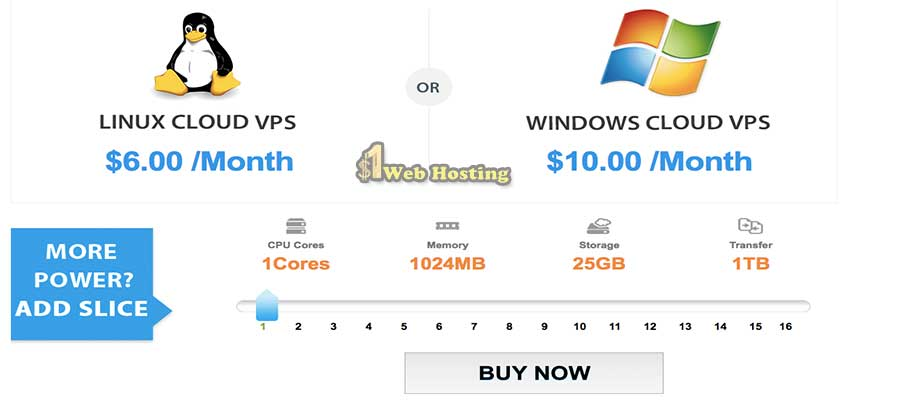 Interserver 1 Cent VPS Hosting