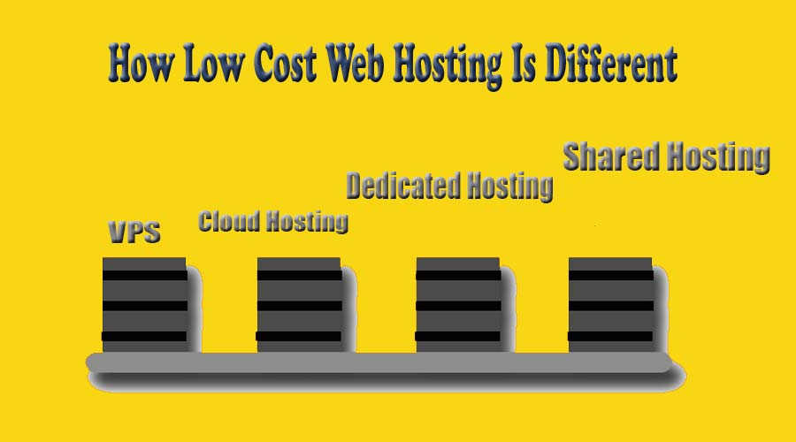 Cheap web hosting service provider