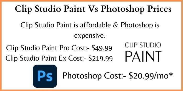 Clip Studio Paint Vs Photoshop Prices