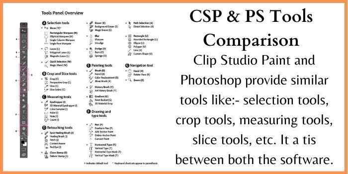 Photoshop Vs Clip Studio Paint Comparison