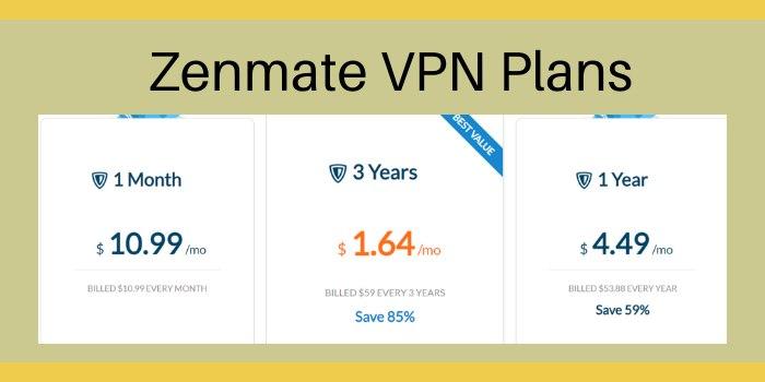 Zenmate VPN Plans