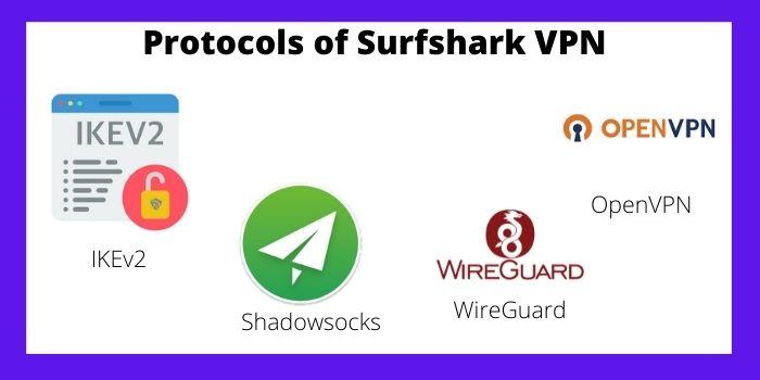 Protocols of Surfshark VPN