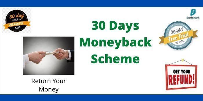 Surfshark 30 Days Money Back Guarantee